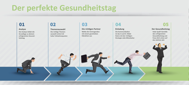 Gesundheitstag Infografik