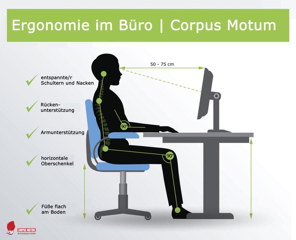 Ergonomie Büro Corpus Motum